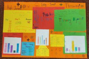 Math Week in 5th Class